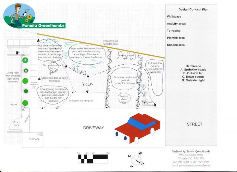 concept_plan